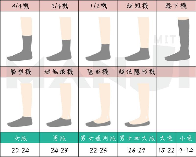 襪子長度尺寸表格(800X641)