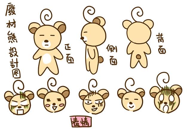 廢材熊設計圖