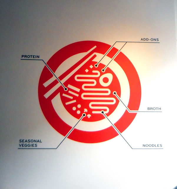 Boke Bowl Logo