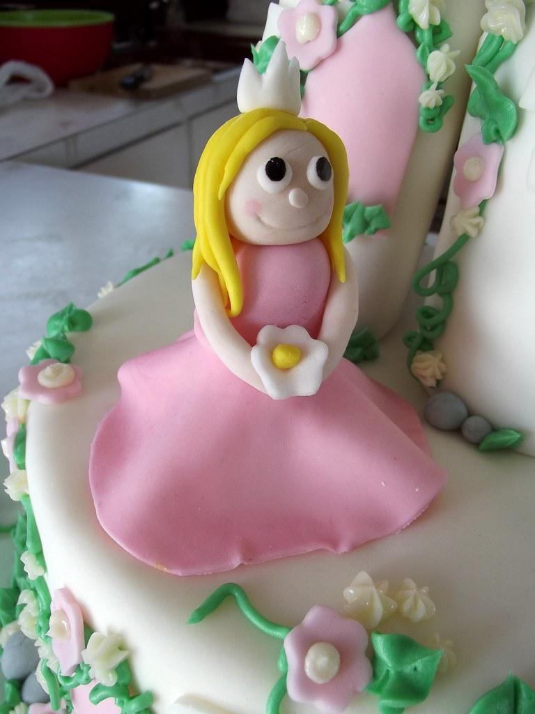 Let Them Eat Cake Shop ~ Brithday Cake = Brithday Cake Information