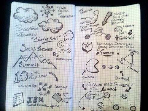 Visual Notes from AM session at #sbs2011 #SXSW