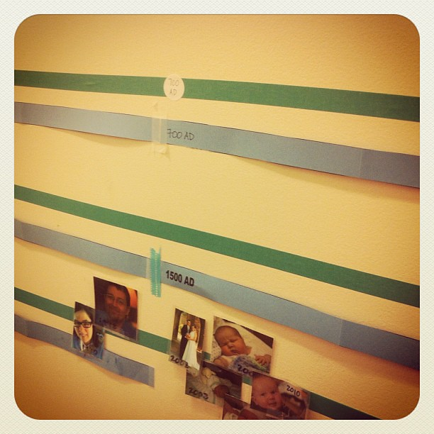 Spring break project #1: straighten and clean up out school timeline.