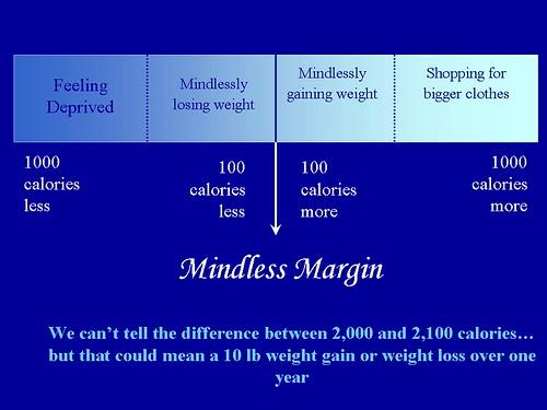 mindless-margin