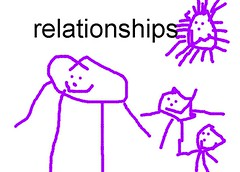 Kobey's Relationships