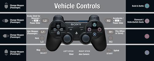 PS3 Starhawk-Vehicle A1
