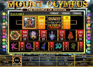 free Mount Olympus slot payout