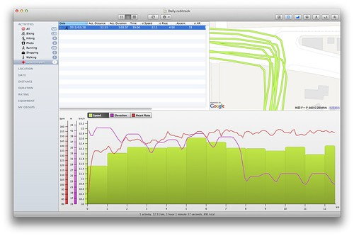 Running Data (Garmin Forerunner 910XT v2.40)