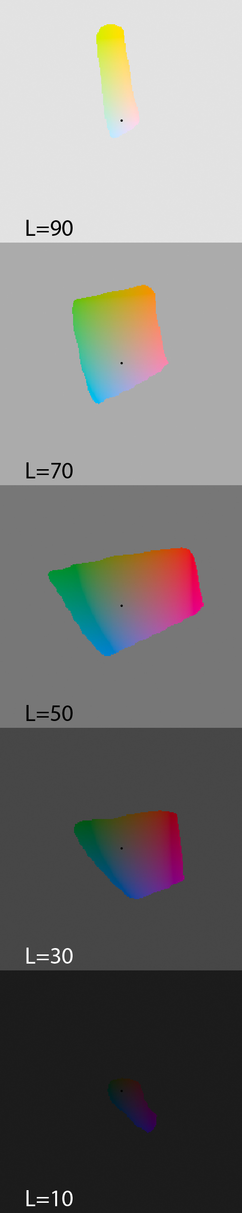 Lab a versus b channels - inside sRGB gamut