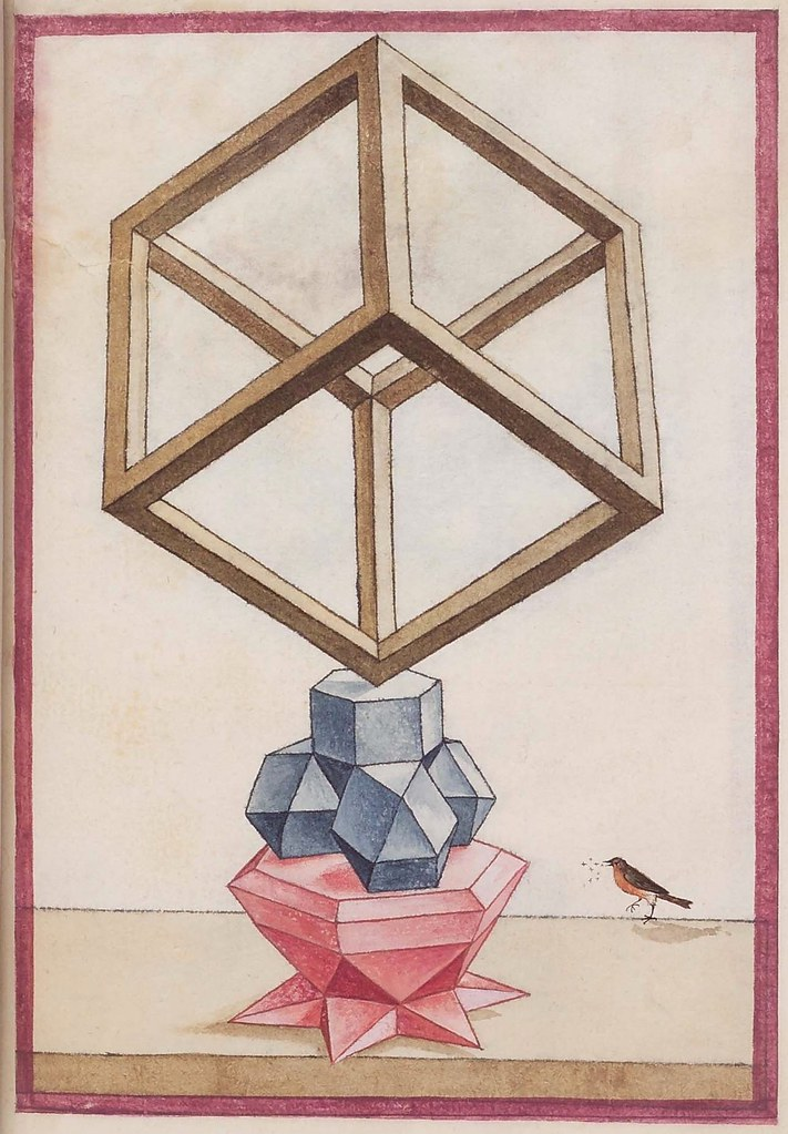 Geometric perspective k
