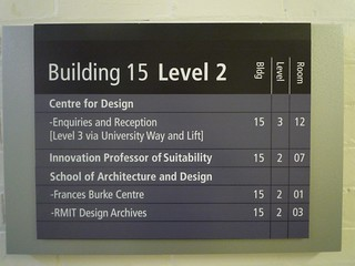 Building sign that shows the 'Innovation Professor of Suitability' in building 15, level 2, room 07