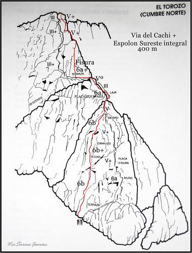 vía del CACHI + ESPOLÓN SUROESTE INTEGRAL- TOROZO - CUMBRE NORTE