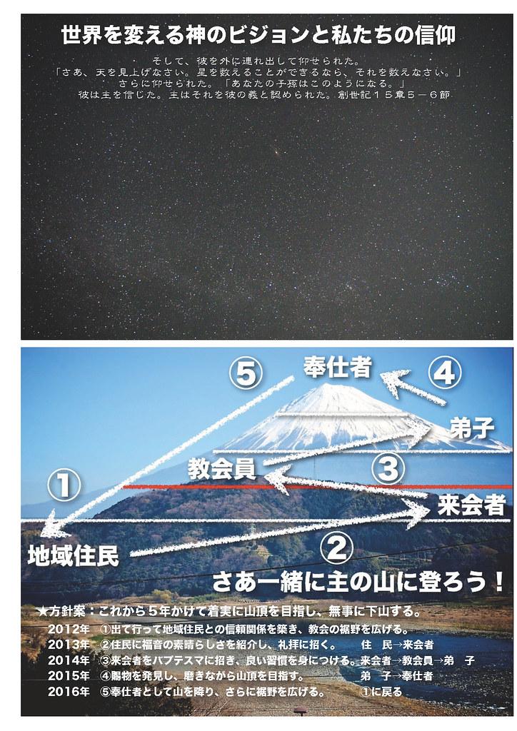 杉戸キリスト教会ビジョン2012