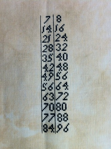 Helen Bell's Multiplication Table - Progress
