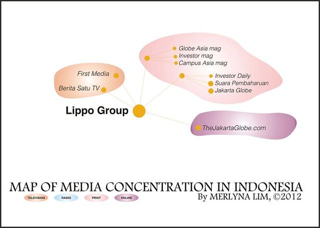 MediaOwnership_Lippo