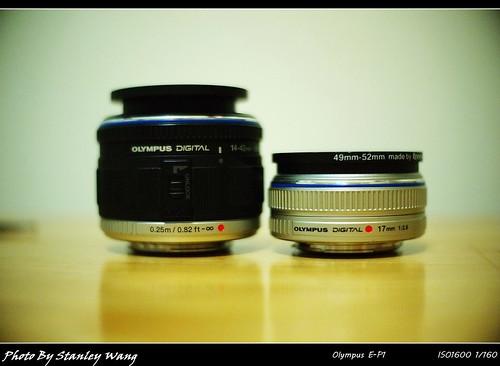 PENTAX CCTV Lense 習作