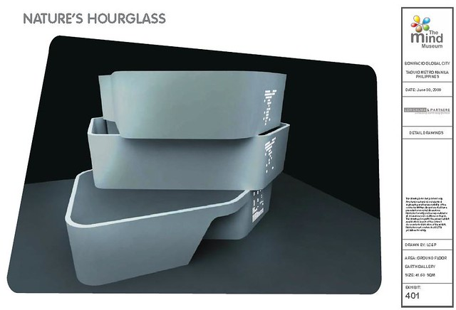 Natures Hourglass