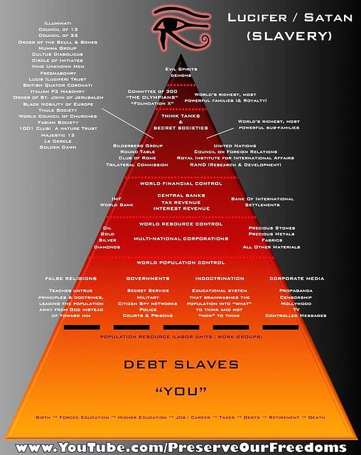 Pyramid_Luciferian_01