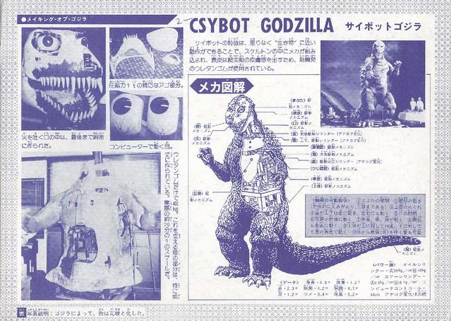 godzilla1985_csybotgodzilla