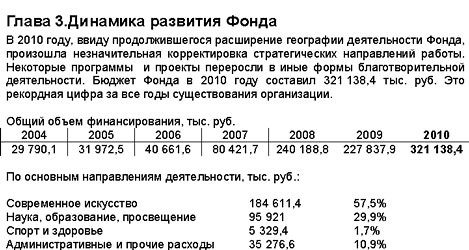 Prochorov-01