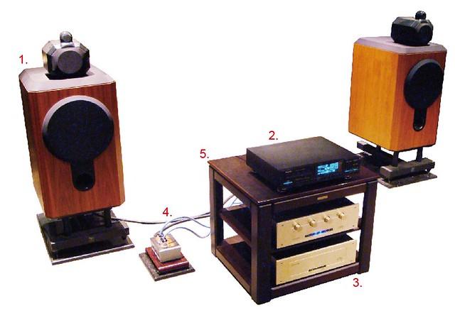 純音樂系統結構