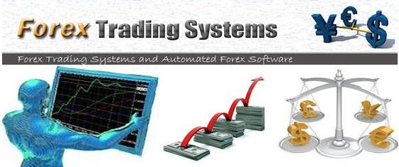 Forex Trading Software Review