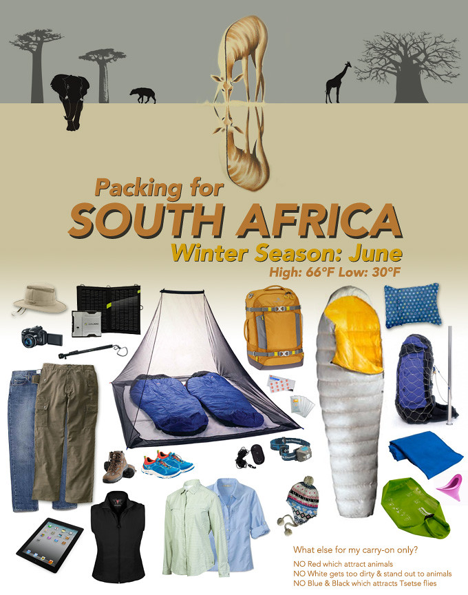 PIC: Carry-On Only Packing List for South Africa and Victoria Falls