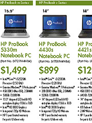 Commercial notebooks - HP ProBook & EliteBook series.