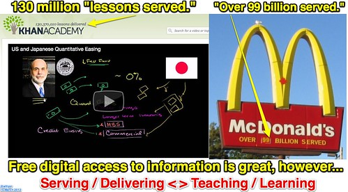 Serving / Delivering < > Teaching / Learning