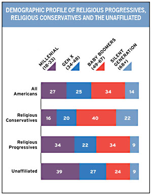 blog_religious_demographics