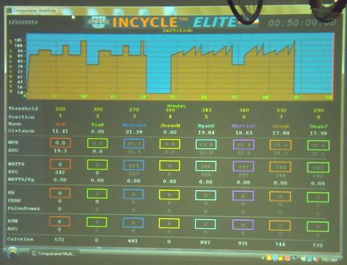 CycleU_2012-02-22