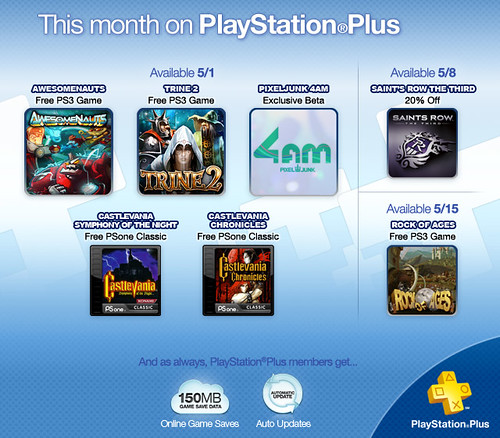 PlayStation Plus April 2012