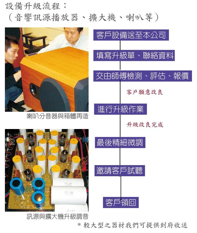 佑昇音響 器材升級_5