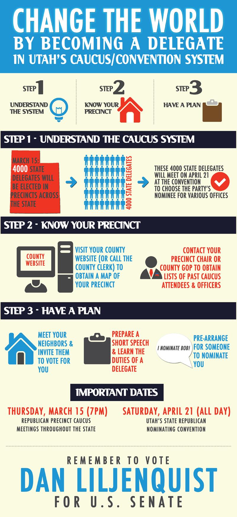 Utah caucus/delegate system infographic