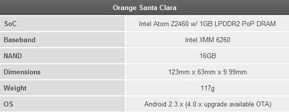Orange Santa Clara