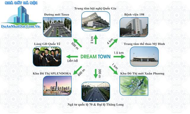 Dự án Dream town liên kết với các vùng khác