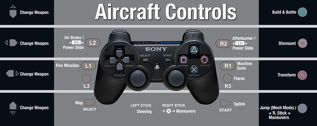 Starhawk: Aircraft Control Scheme
