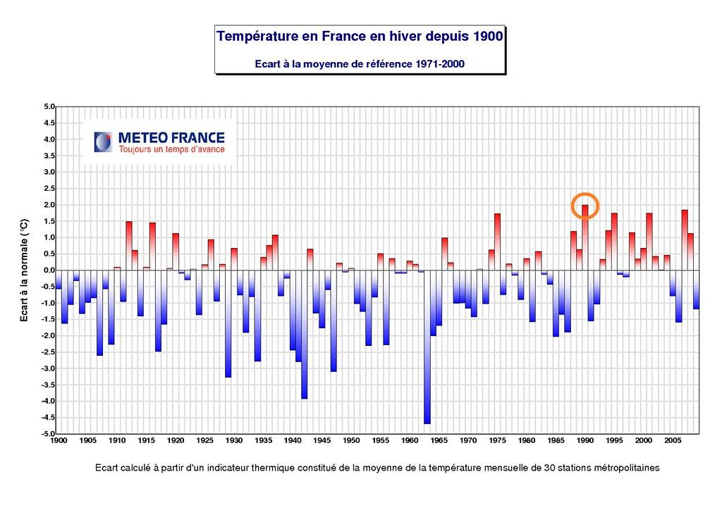 hiver 1989-1990 le plus doux depuis 1900 en France météopassion