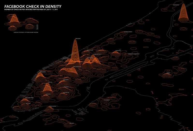Facebook Check In Density
