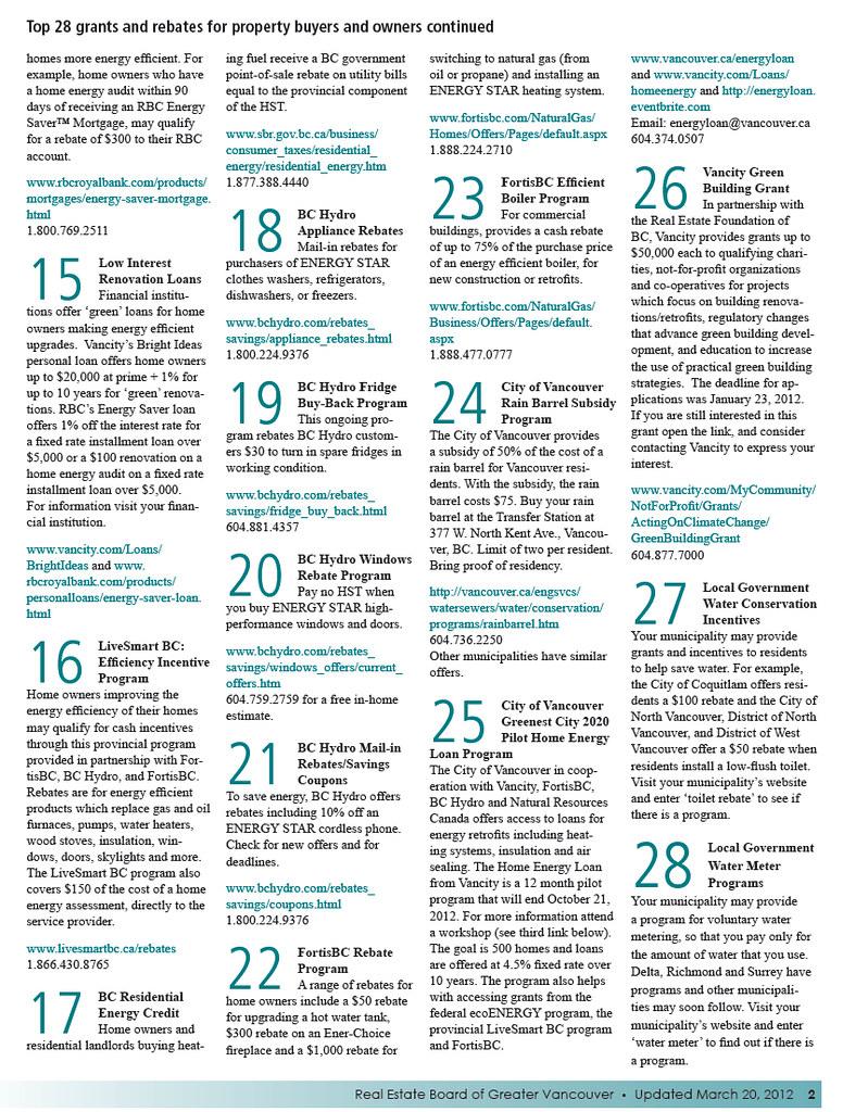 Top 28 Rebates