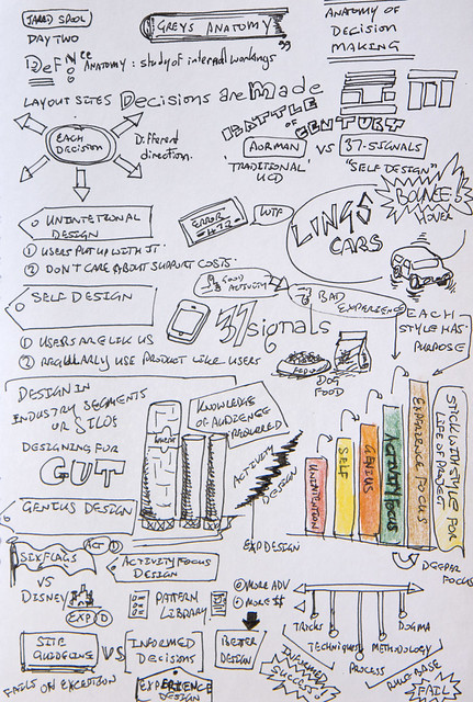 Jared Spool - The Anatomy of a Design Decision