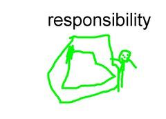 Kobey's Responsibility