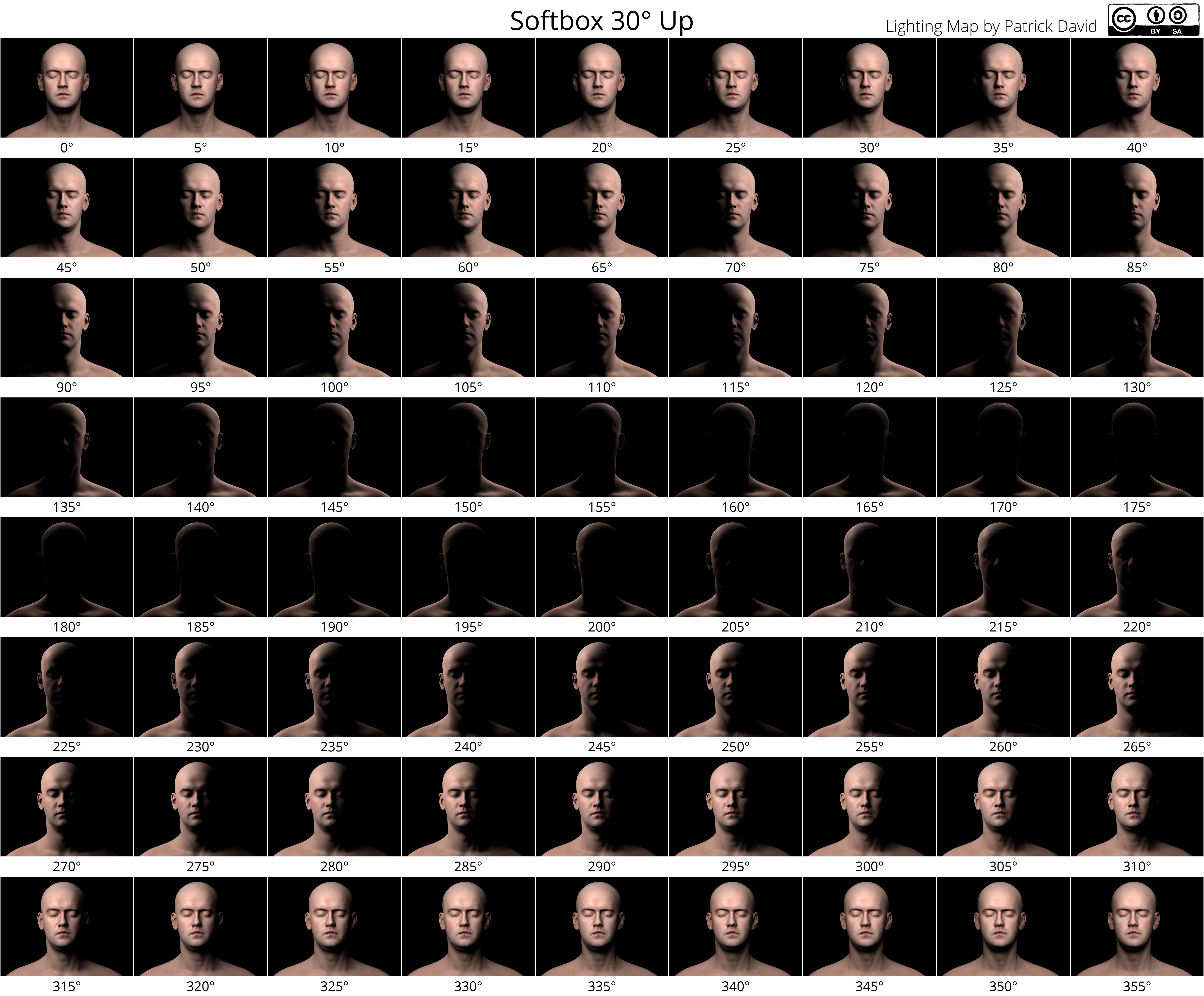(Download full size)  sc 1 st  PetaPixel & How to Visualize Photography Lighting Setups in Blender azcodes.com