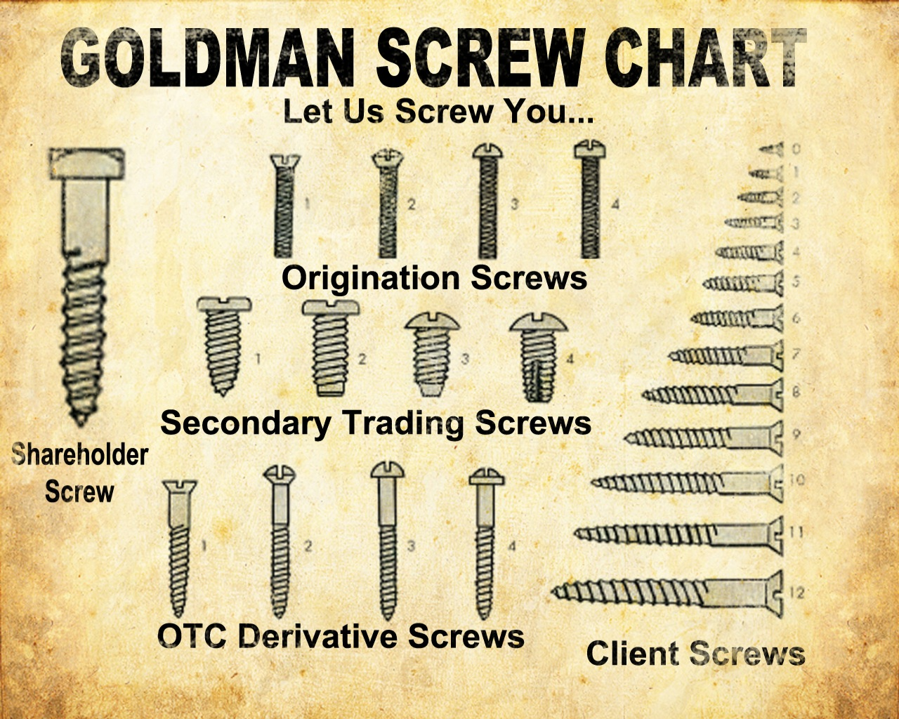GOLDMAN SCREW CHART (w/Limerick)