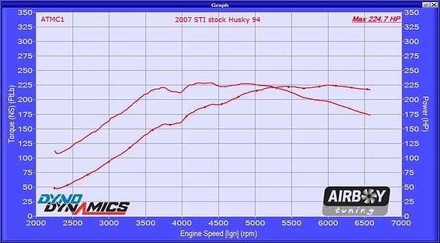 2007 STI stock H94 506786