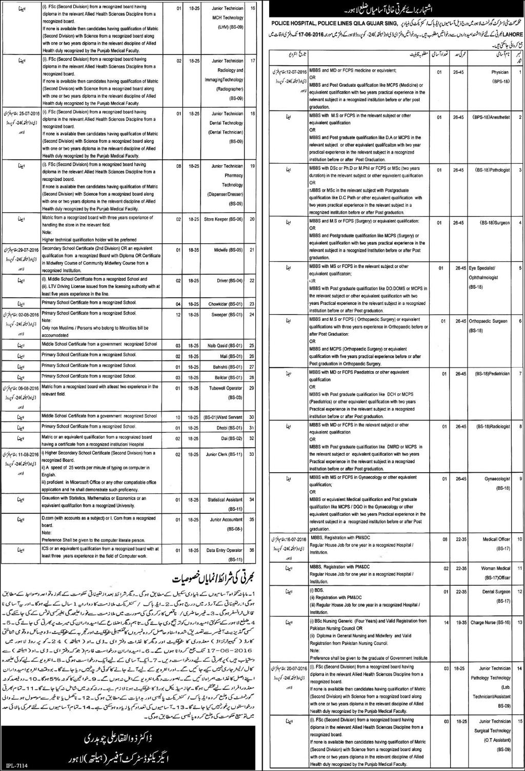 Health Department Lahore Career Opportunities