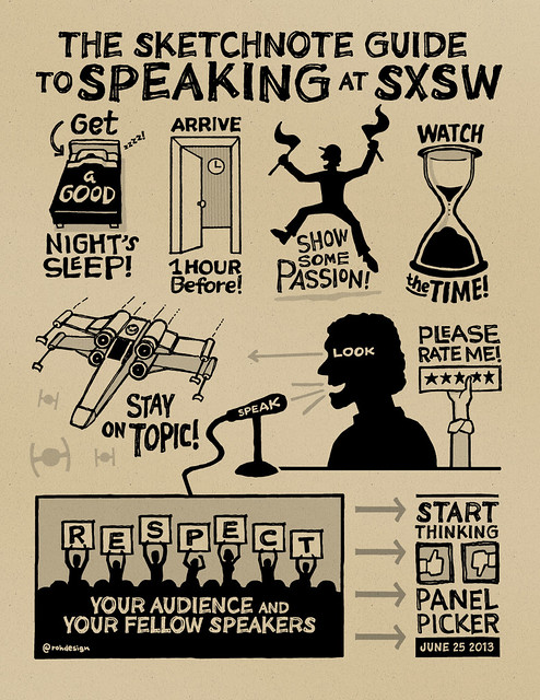 Sketchnote Guide to Speaking at SXSW (Kraft)