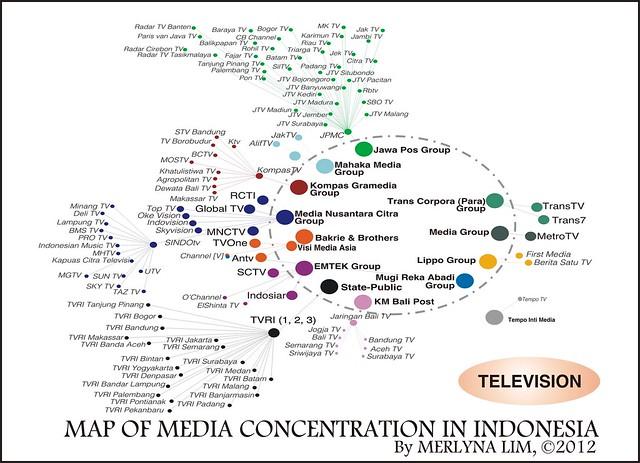 MediaOwnership_TV
