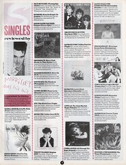 Smash Hits, October 25, 1984