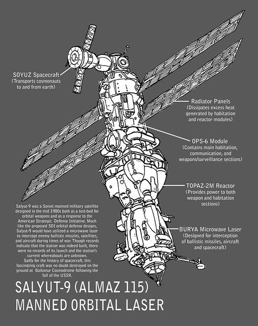 Salyut-9