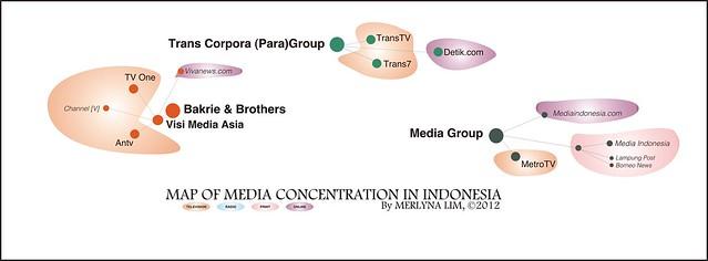 MediaOwnership_B_M_T